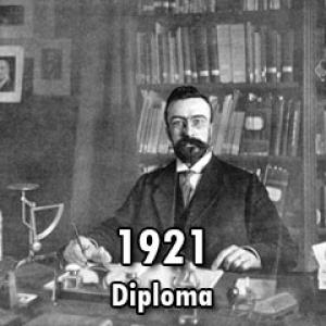 1921 – Wettelijke Bescherming Diploma Ziekenverpleging